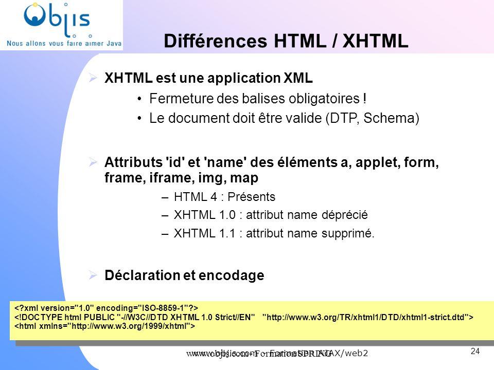 www.objis.com - Formation SPRING Différences HTML / XHTML XHTML est une application XML Fermeture des balises obligatoires ! Le document doit être val