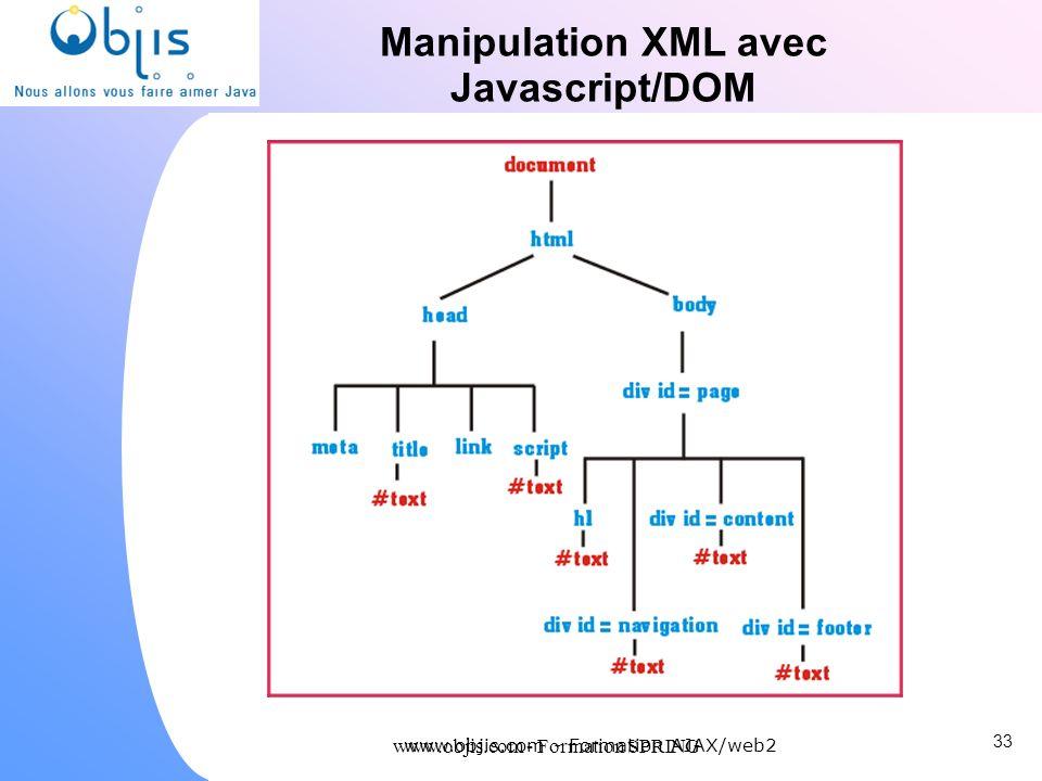www.objis.com - Formation SPRING Manipulation XML avec Javascript/DOM 33 www.objis.com - Formation AJAX/web2