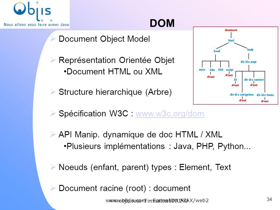 www.objis.com - Formation SPRING DOM Document Object Model Représentation Orientée Objet Document HTML ou XML Structure hierarchique (Arbre) Spécifica