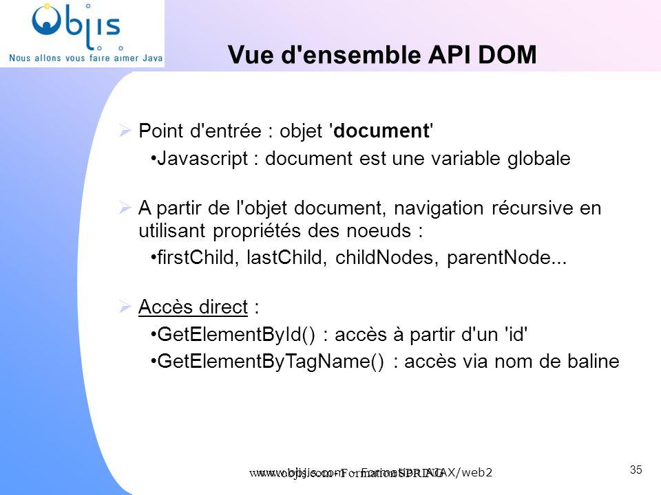 www.objis.com - Formation SPRING Vue d'ensemble API DOM Point d'entrée : objet 'document' Javascript : document est une variable globale A partir de l