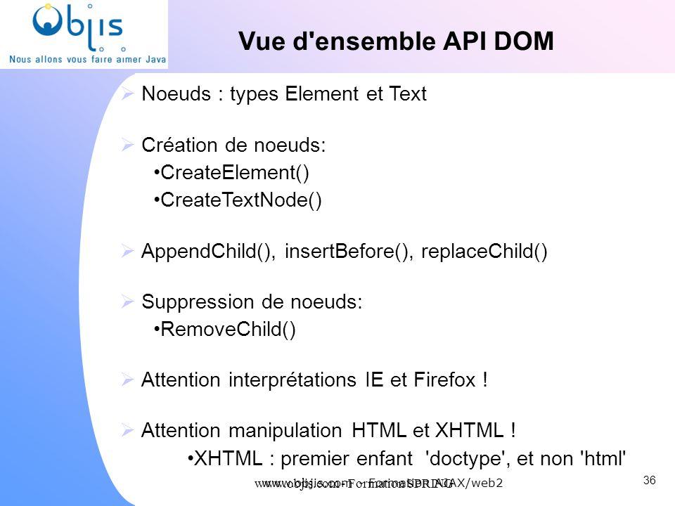 www.objis.com - Formation SPRING Vue d'ensemble API DOM Noeuds : types Element et Text Création de noeuds: CreateElement() CreateTextNode() AppendChil