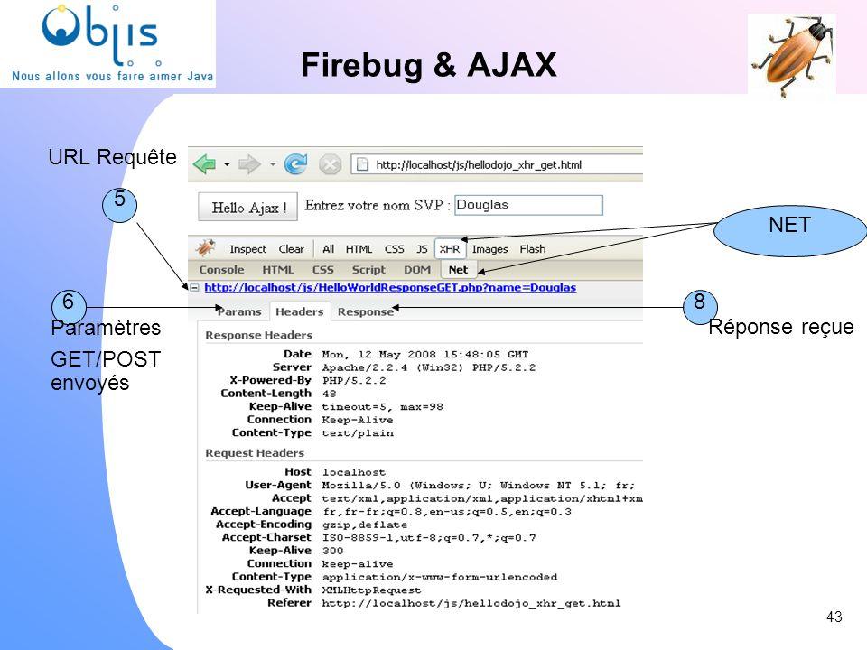 Firebug & AJAX 56 5 8 Réponse reçue Paramètres GET/POST envoyés URL Requête NET 43