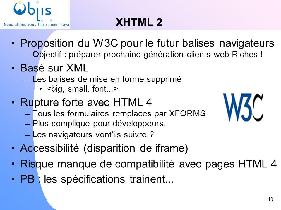 XHTML 2 Proposition du W3C pour le futur balises navigateurs –Objectif : préparer prochaine génération clients web Riches ! Basé sur XML –Les balises