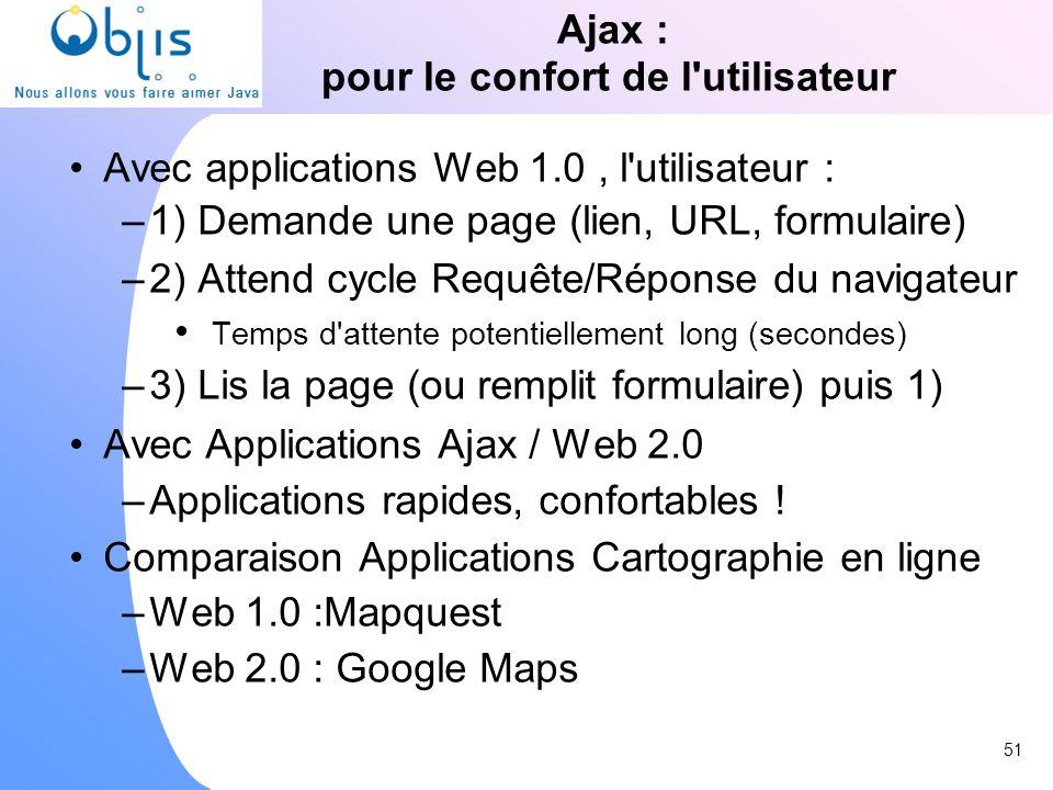 Ajax : pour le confort de l'utilisateur Avec applications Web 1.0, l'utilisateur : –1) Demande une page (lien, URL, formulaire) –2) Attend cycle Requê