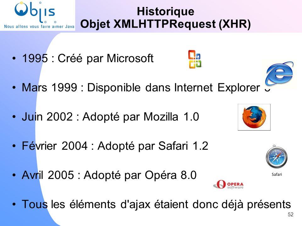 Historique Objet XMLHTTPRequest (XHR) 1995 : Créé par Microsoft Mars 1999 : Disponible dans Internet Explorer 5 Juin 2002 : Adopté par Mozilla 1.0 Fév
