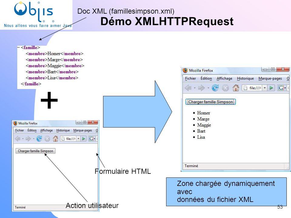 Démo XMLHTTPRequest + Doc XML (famillesimpson.xml) Action utilisateur Formulaire HTML Zone chargée dynamiquement avec données du fichier XML 53