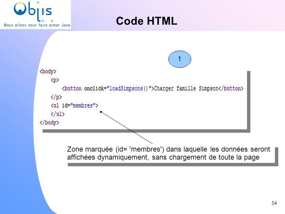 Code HTML Zone marquée (id= 'membres') dans laquelle les données seront affichées dynamiquement, sans chargement de toute la page Zone marquée (id= 'm