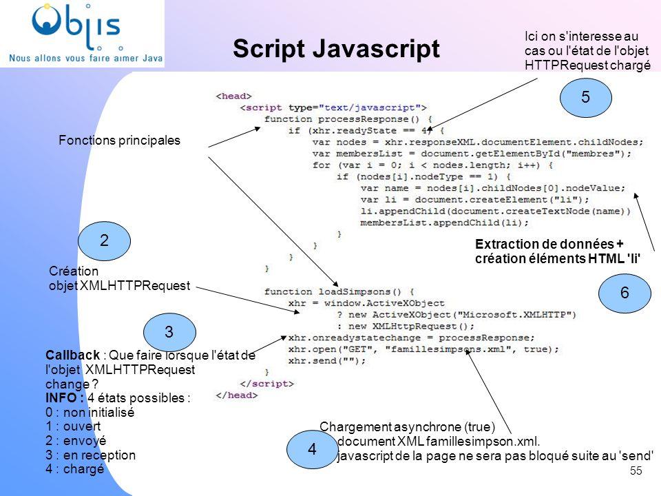 Script Javascript Création objet XMLHTTPRequest Fonctions principales Chargement asynchrone (true) du document XML famillesimpson.xml. Le javascript d