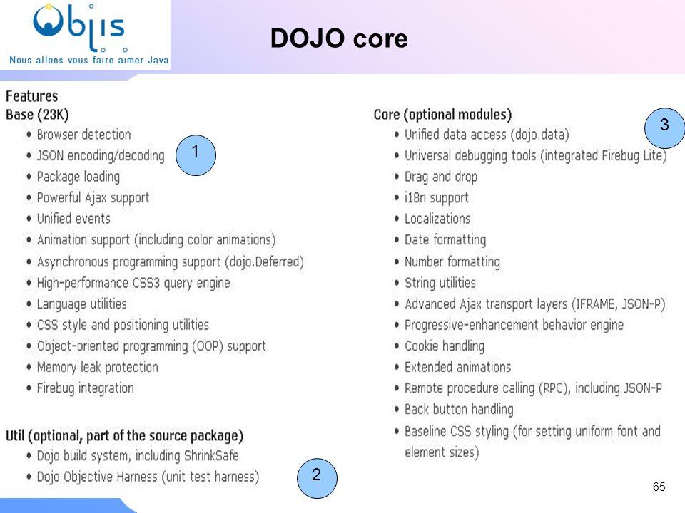 www.objis.com - Formation SPRING DOJO core 1 2 3 65