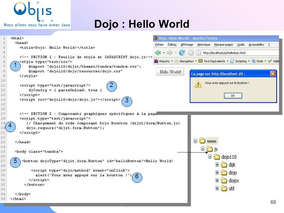 www.objis.com - Formation SPRING Dojo : Hello World 1 4 3 2 5 6 68