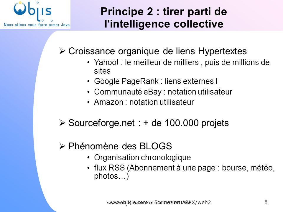 www.objis.com - Formation SPRING Principe 2 : tirer parti de l'intelligence collective Croissance organique de liens Hypertextes Yahoo! : le meilleur
