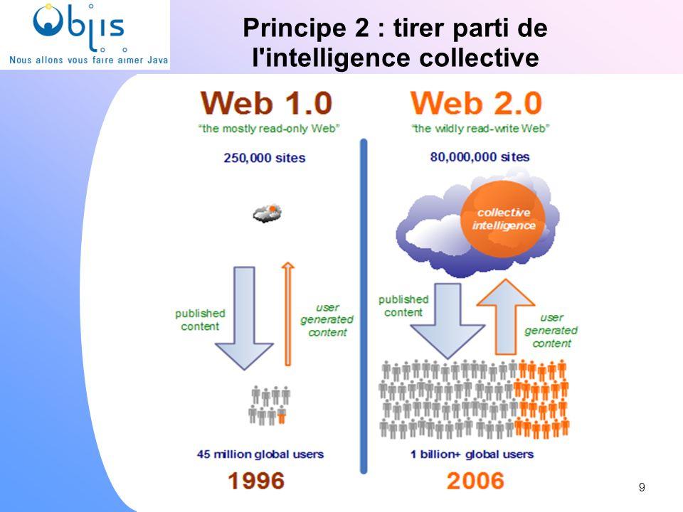 www.objis.com - Formation SPRING Principe 2 : tirer parti de l'intelligence collective 9