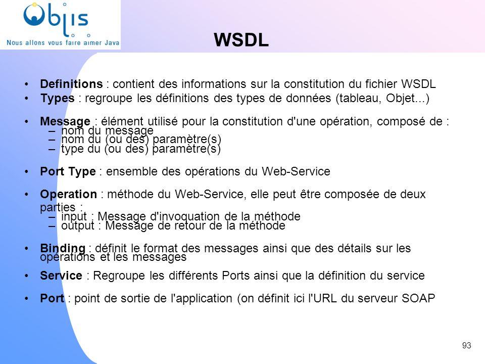 WSDL Definitions : contient des informations sur la constitution du fichier WSDL Types : regroupe les définitions des types de données (tableau, Objet