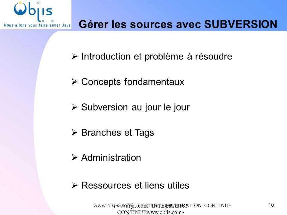 www.objis.com - INTEGRATION CONTINUEwww.objis.com - Formation SPRING Gérer les sources avec SUBVERSION Introduction et problème à résoudre Concepts fo