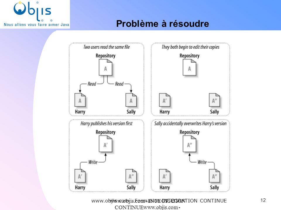 www.objis.com - INTEGRATION CONTINUEwww.objis.com - Formation SPRING Problème à résoudre 12 www.objis.com - Formation INTEGRATION CONTINUE
