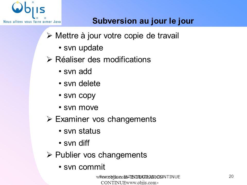 www.objis.com - INTEGRATION CONTINUEwww.objis.com - Formation SPRING Subversion au jour le jour Mettre à jour votre copie de travail svn update Réalis