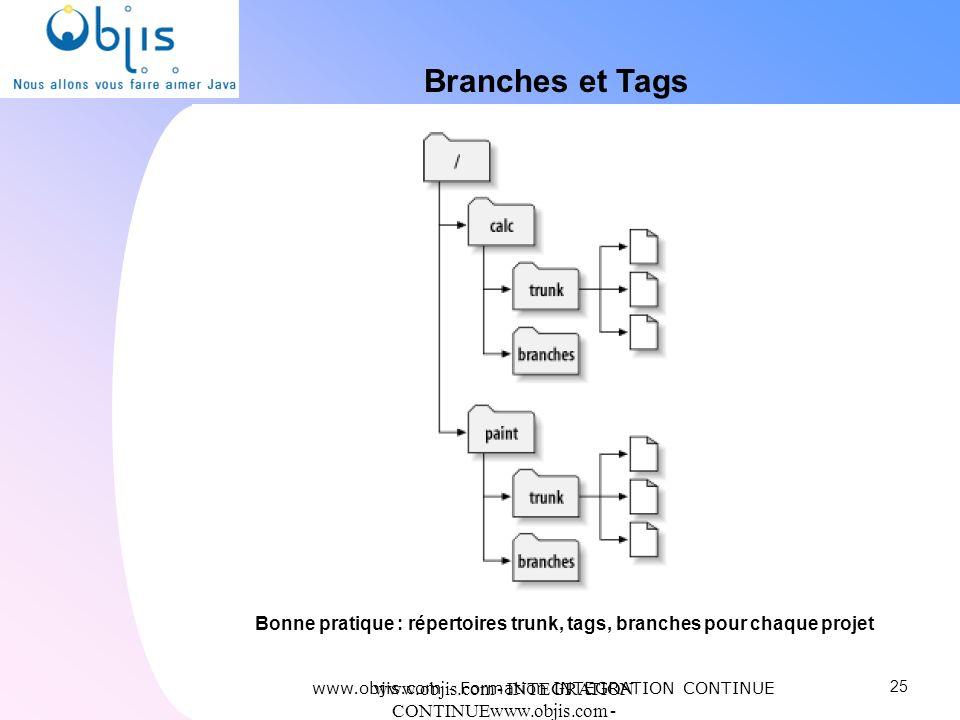 www.objis.com - INTEGRATION CONTINUEwww.objis.com - Formation SPRING Branches et Tags 25 www.objis.com - Formation INTEGRATION CONTINUE Bonne pratique