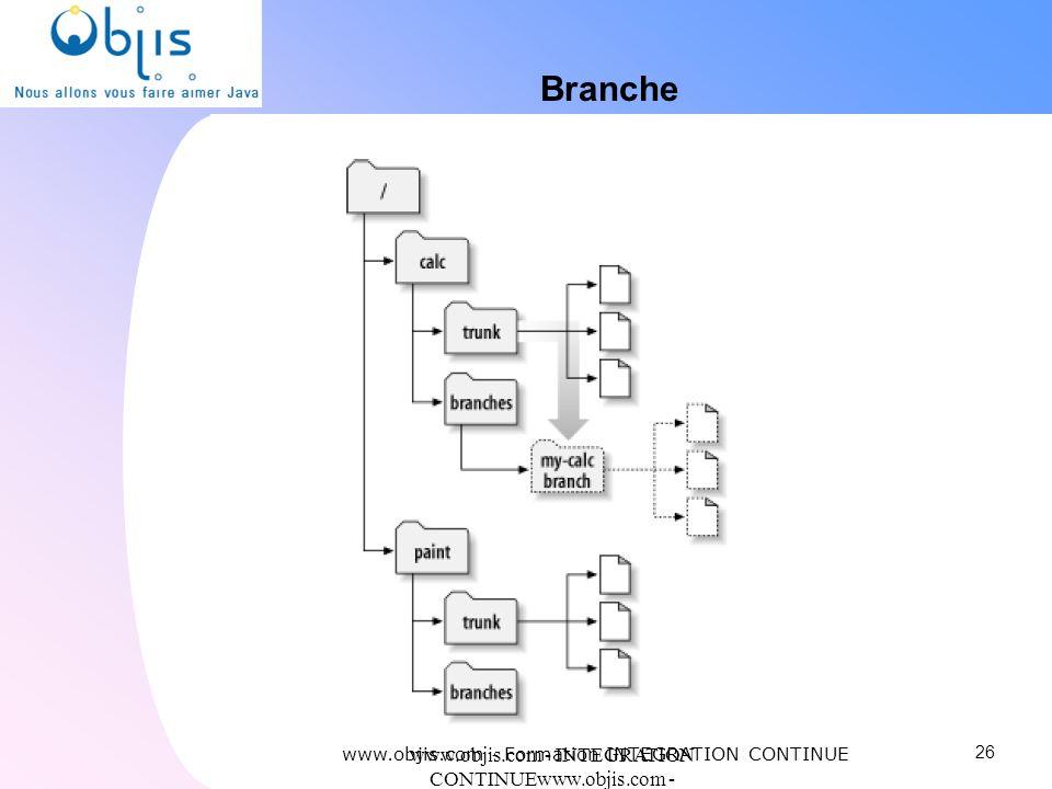 www.objis.com - INTEGRATION CONTINUEwww.objis.com - Formation SPRING Branche 26 www.objis.com - Formation INTEGRATION CONTINUE