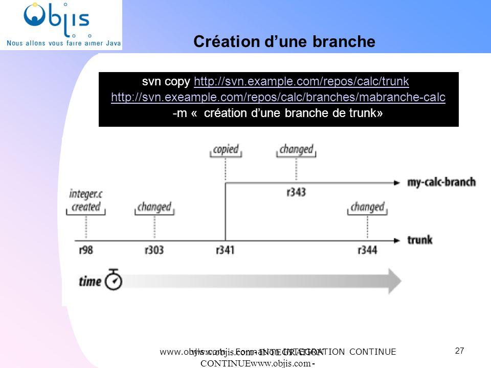 www.objis.com - INTEGRATION CONTINUEwww.objis.com - Formation SPRING Création dune branche 27 svn copy http://svn.example.com/repos/calc/trunk http://
