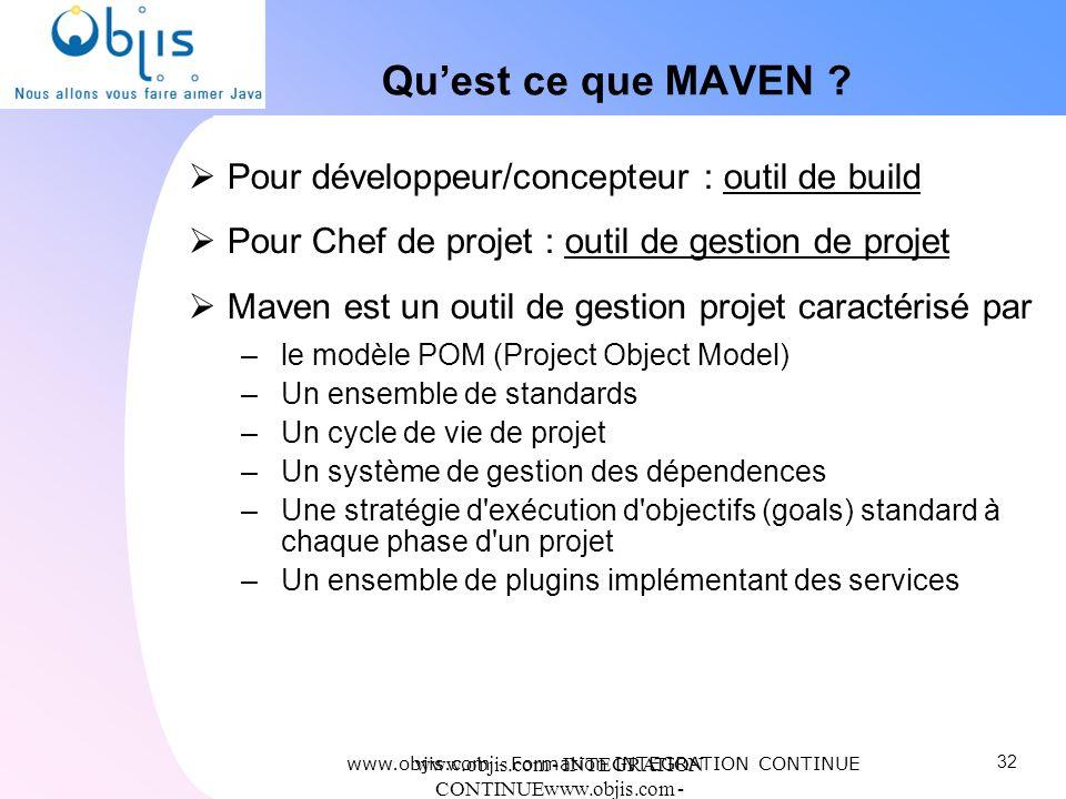 www.objis.com - INTEGRATION CONTINUEwww.objis.com - Formation SPRING Quest ce que MAVEN ? Pour développeur/concepteur : outil de build Pour Chef de pr