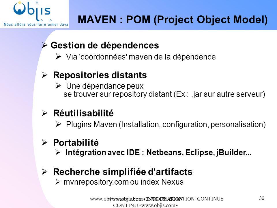 www.objis.com - INTEGRATION CONTINUEwww.objis.com - Formation SPRING MAVEN : POM (Project Object Model) Gestion de dépendences Via 'coordonnées' maven