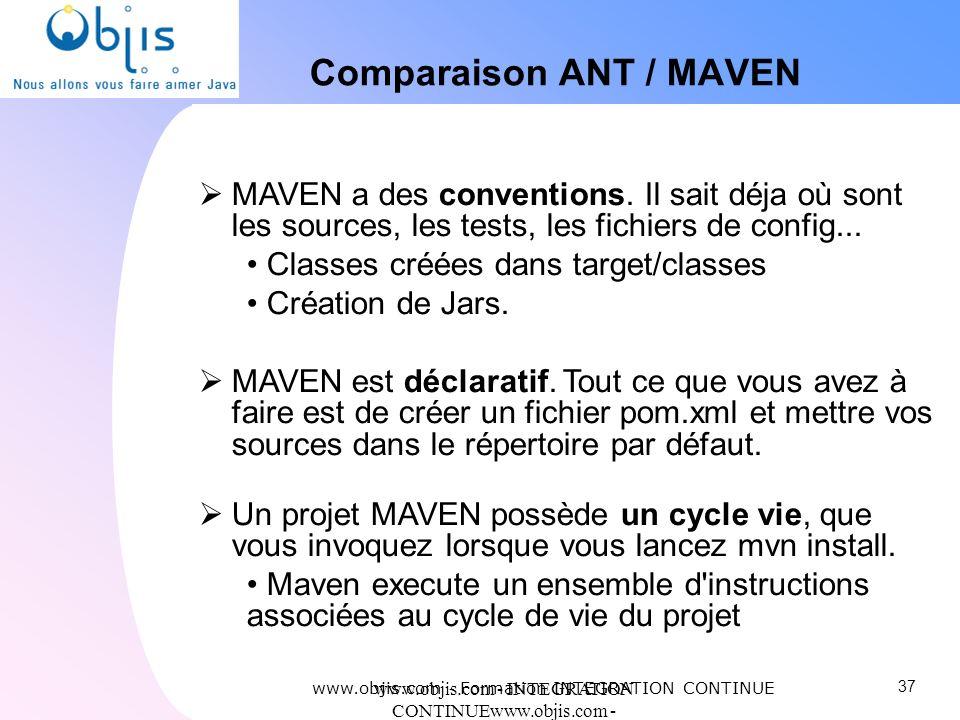 www.objis.com - INTEGRATION CONTINUEwww.objis.com - Formation SPRING Comparaison ANT / MAVEN MAVEN a des conventions. Il sait déja où sont les sources