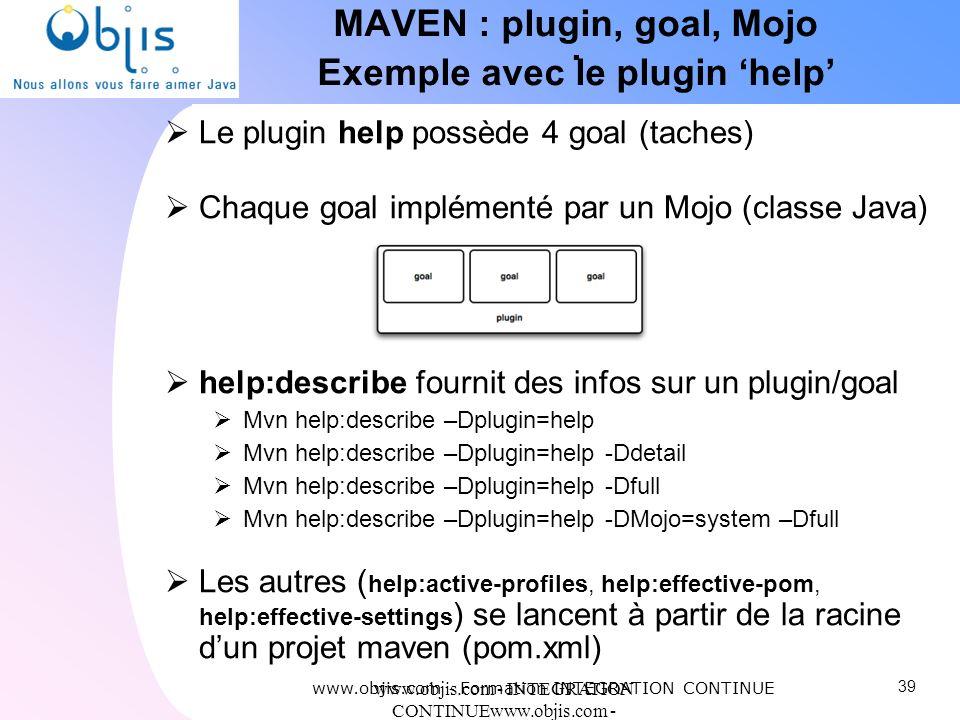 www.objis.com - INTEGRATION CONTINUEwww.objis.com - Formation SPRING MAVEN : plugin, goal, Mojo. Exemple avec le plugin help Le plugin help possède 4