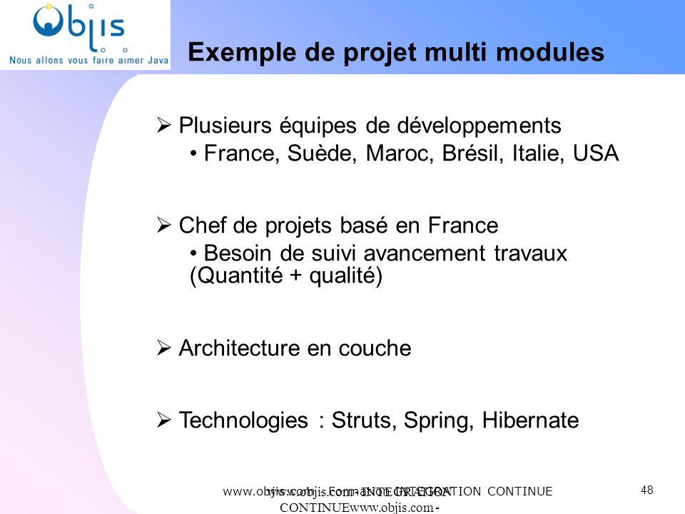 www.objis.com - INTEGRATION CONTINUEwww.objis.com - Formation SPRING Exemple de projet multi modules Plusieurs équipes de développements France, Suède