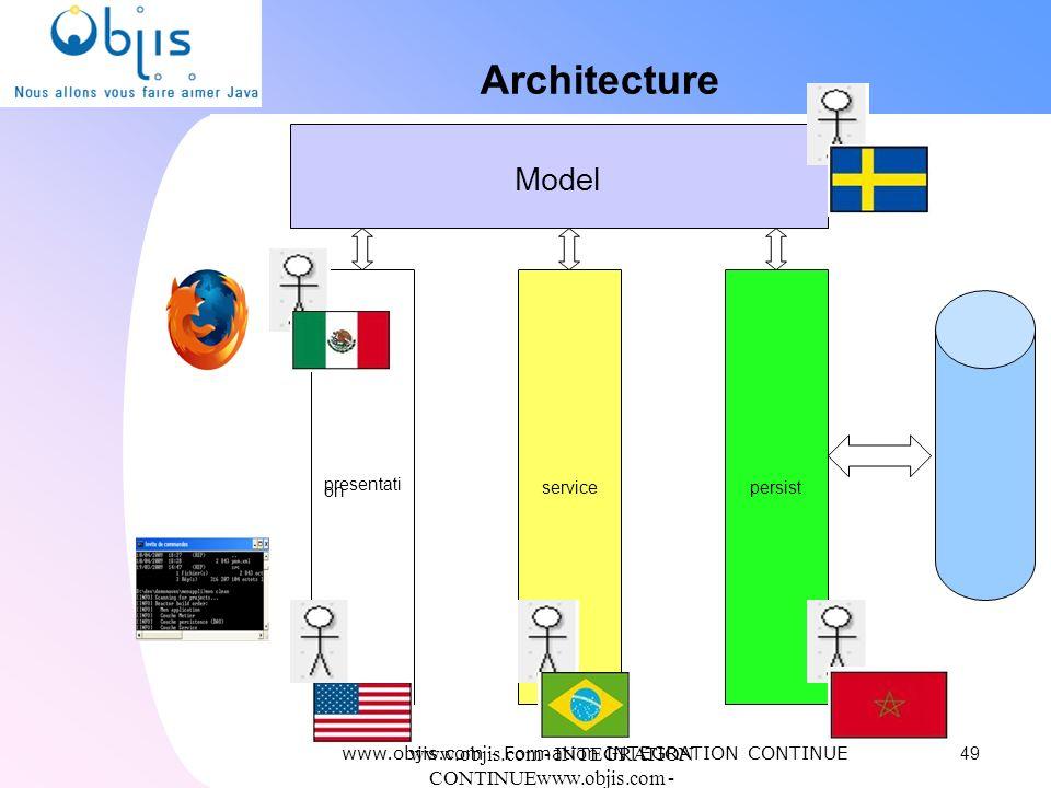 www.objis.com - INTEGRATION CONTINUEwww.objis.com - Formation SPRING Architecture 49 service Model presentati on persist www.objis.com - Formation INT