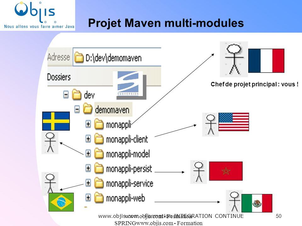 www.objis.com - Formation SPRINGwww.objis.com - Formation SPRING Projet Maven multi-modules 50 Chef de projet principal : vous ! www.objis.com - Forma