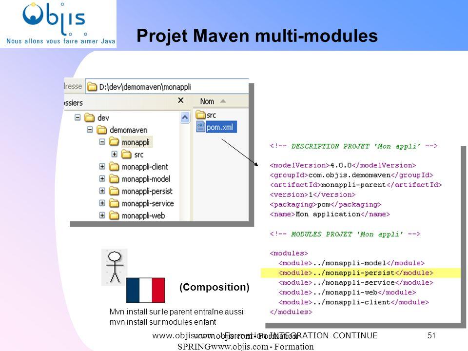 www.objis.com - Formation SPRINGwww.objis.com - Formation SPRING Projet Maven multi-modules 51 (Composition) Mvn install sur le parent entraîne aussi