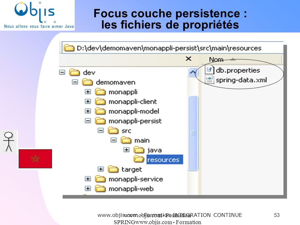 www.objis.com - Formation SPRINGwww.objis.com - Formation SPRING Focus couche persistence : les fichiers de propriétés 53 www.objis.com - Formation IN