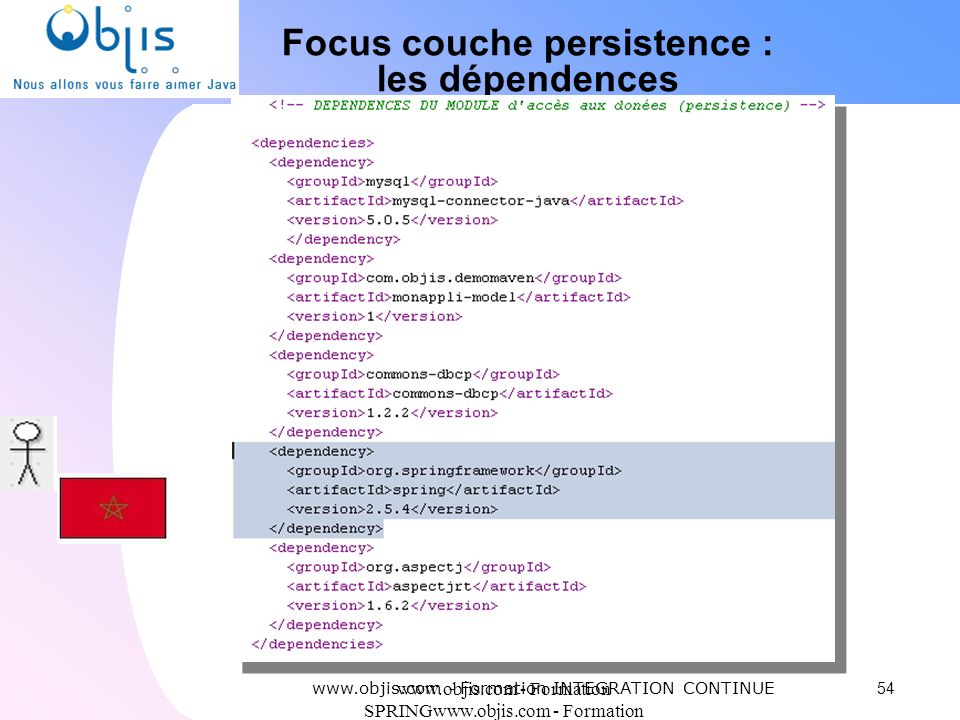 www.objis.com - Formation SPRINGwww.objis.com - Formation SPRING Focus couche persistence : les dépendences 54 www.objis.com - Formation INTEGRATION C