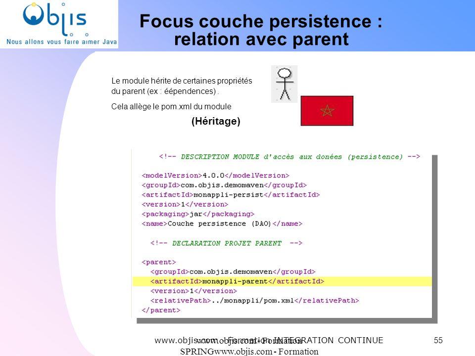 www.objis.com - Formation SPRINGwww.objis.com - Formation SPRING Focus couche persistence : relation avec parent 55 (Héritage) Le module hérite de cer