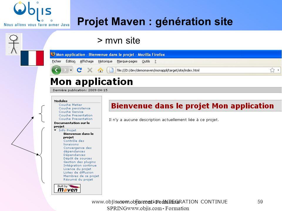 www.objis.com - Formation SPRINGwww.objis.com - Formation SPRING Projet Maven : génération site 59 > mvn site www.objis.com - Formation INTEGRATION CO