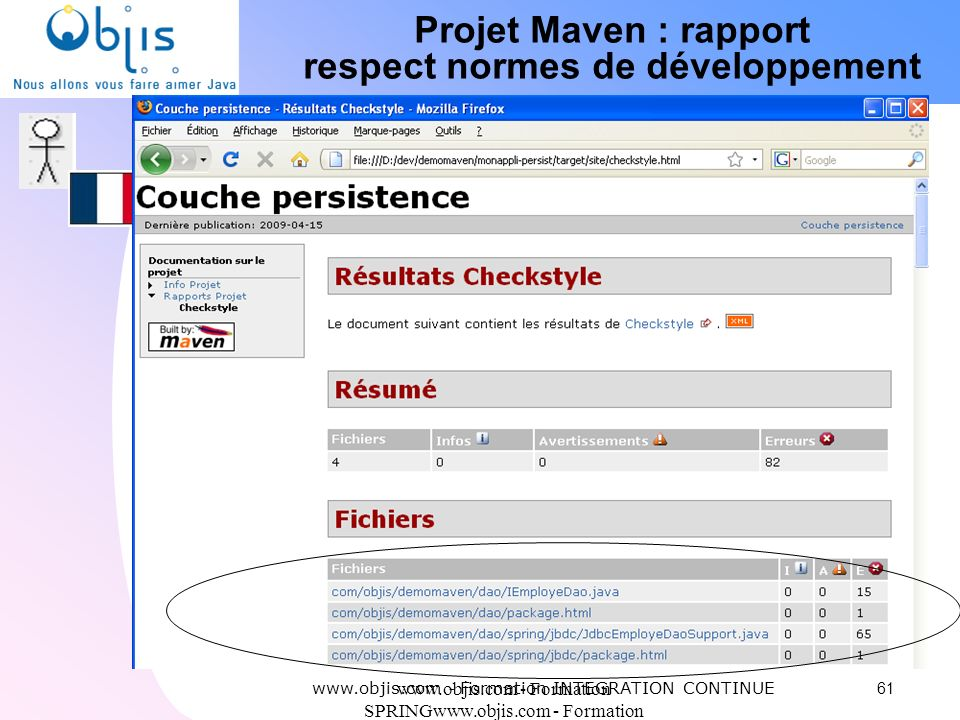 www.objis.com - Formation SPRINGwww.objis.com - Formation SPRING Projet Maven : rapport respect normes de développement 61 www.objis.com - Formation I