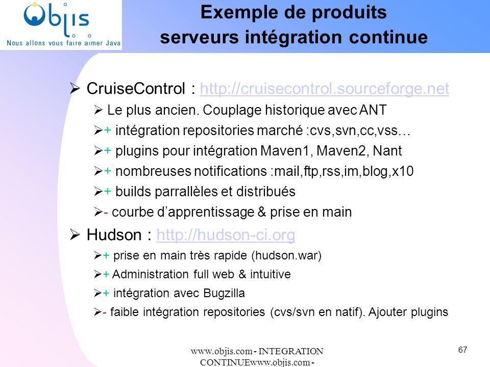 www.objis.com - INTEGRATION CONTINUEwww.objis.com - Formation SPRING Exemple de produits serveurs intégration continue CruiseControl : http://cruiseco