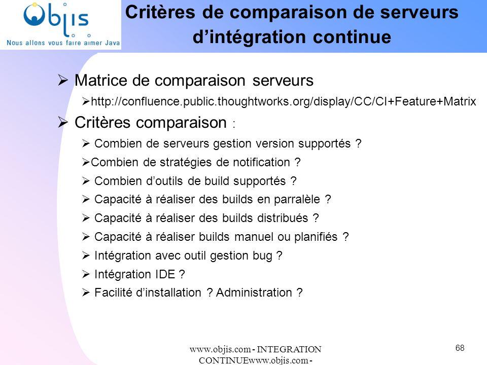 www.objis.com - INTEGRATION CONTINUEwww.objis.com - Formation SPRING Critères de comparaison de serveurs dintégration continue Matrice de comparaison
