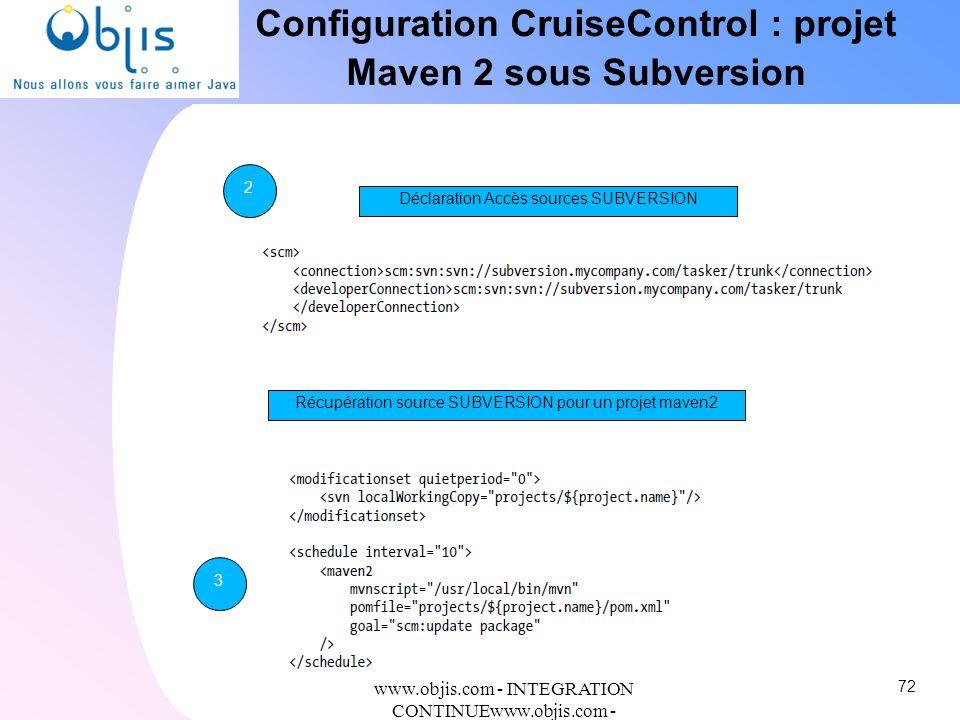 www.objis.com - INTEGRATION CONTINUEwww.objis.com - Formation SPRING Configuration CruiseControl : projet Maven 2 sous Subversion 2 3 Déclaration Accè