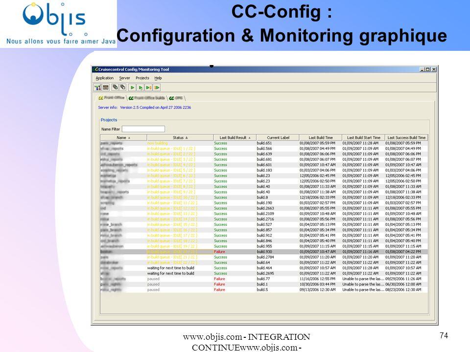 www.objis.com - INTEGRATION CONTINUEwww.objis.com - Formation SPRING CC-Config : Configuration & Monitoring graphique 74