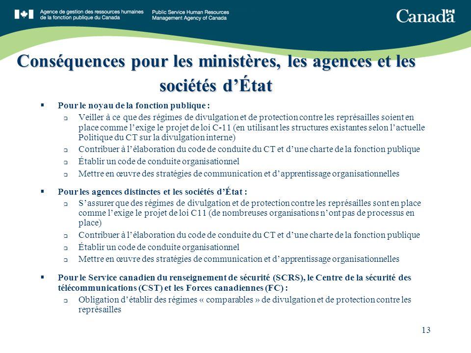 13 Conséquences pour les ministères, les agences et les sociétés dÉtat Pour le noyau de la fonction publique : Veiller à ce que des régimes de divulga
