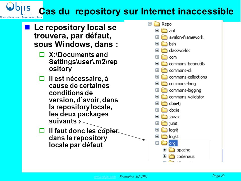 www.objis.comwww.objis.com - Formation MAVEN Page 29 Cas du repository sur Internet inaccessible Le repository local se trouvera, par défaut, sous Windows, dans : X:\Documents and Settings\user\.m2\rep ository Il est nécessaire, à cause de certaines conditions de version, davoir, dans la repository locale, les deux packages suivants : Il faut donc les copier dans la repository locale par défaut