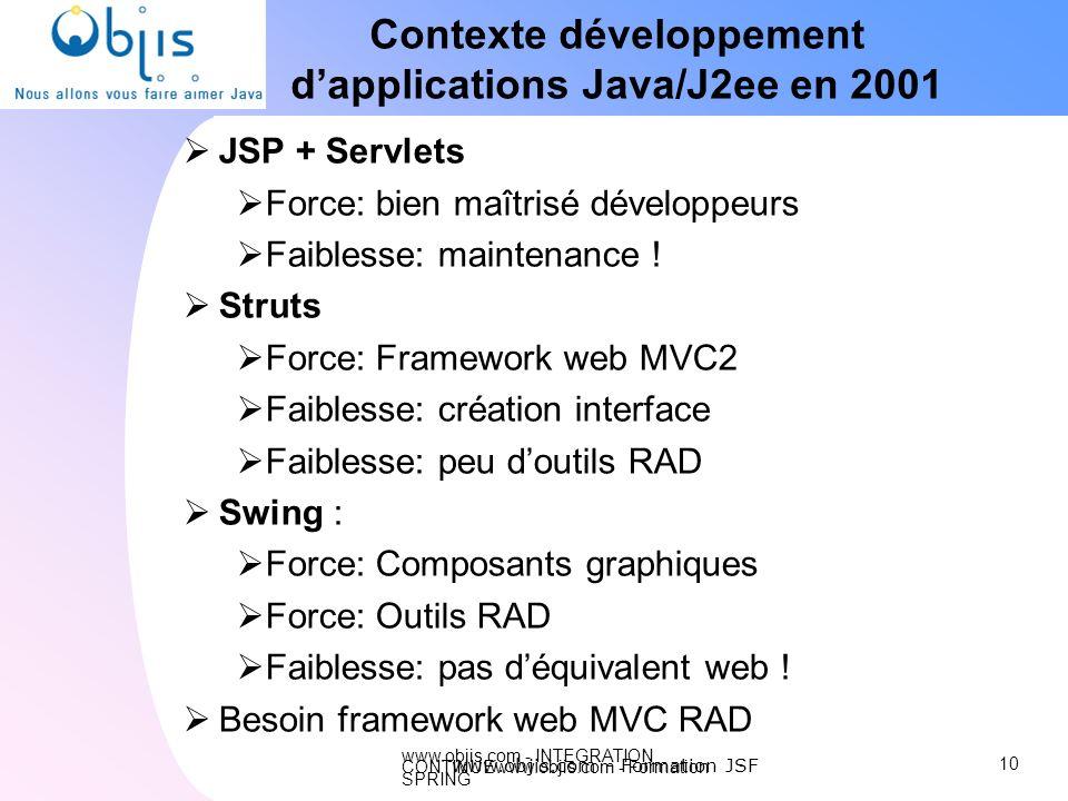 www.objis.com - INTEGRATION CONTINUEwww.objis.com - Formation SPRING Contexte développement dapplications Java/J2ee en 2001 JSP + Servlets Force: bien