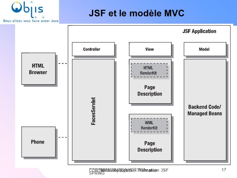 www.objis.com - INTEGRATION CONTINUEwww.objis.com - Formation SPRING JSF et le modèle MVC 17 www.objis.com - Formation JSF