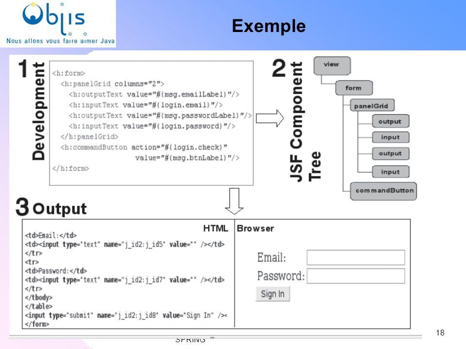 www.objis.com - INTEGRATION CONTINUEwww.objis.com - Formation SPRING Exemple 18 www.objis.com - Formation JSF