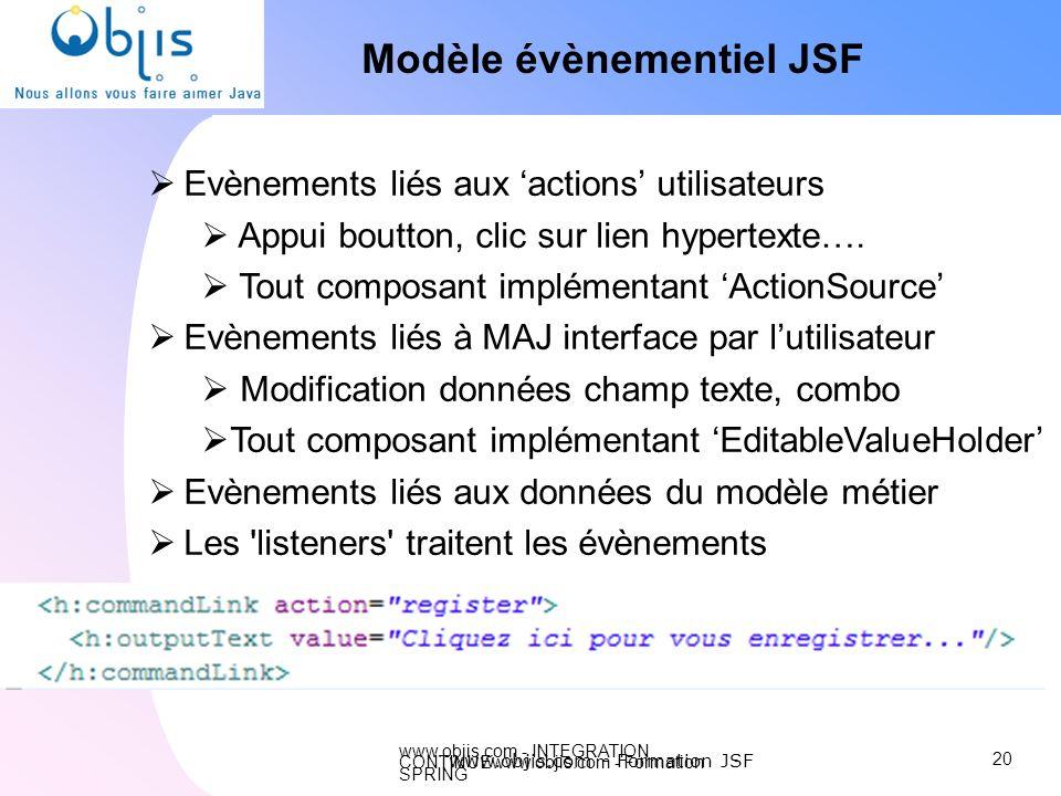 www.objis.com - INTEGRATION CONTINUEwww.objis.com - Formation SPRING Modèle évènementiel JSF Evènements liés aux actions utilisateurs Appui boutton, c