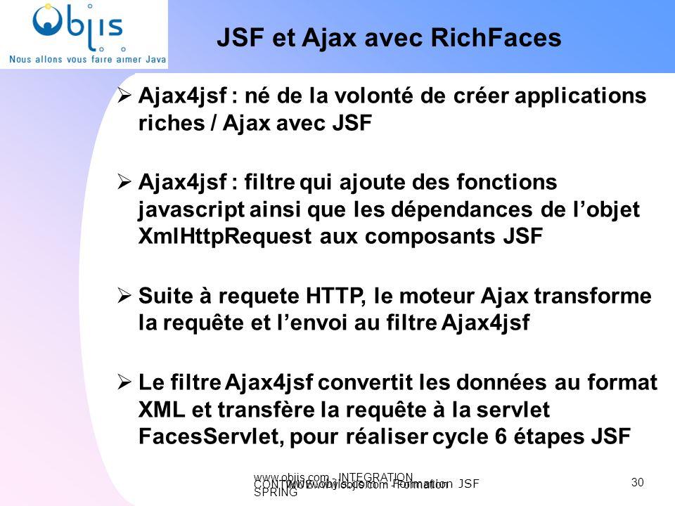 www.objis.com - INTEGRATION CONTINUEwww.objis.com - Formation SPRING JSF et Ajax avec RichFaces Ajax4jsf : né de la volonté de créer applications rich