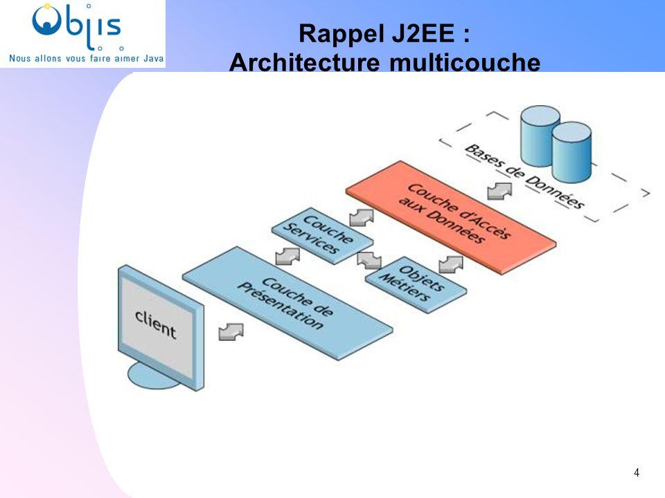 Rappel J2EE : Architecture multicouche 4