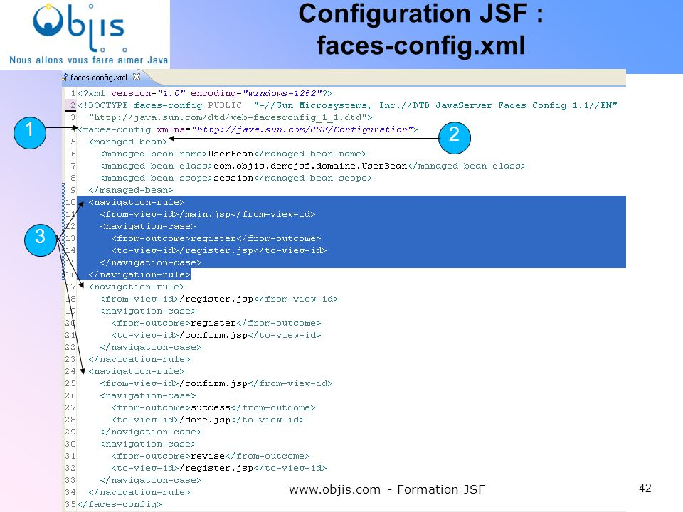 www.objis.com - INTEGRATION CONTINUEwww.objis.com - Formation SPRING Configuration JSF : faces-config.xml 42 www.objis.com - Formation JSF 1 2 3
