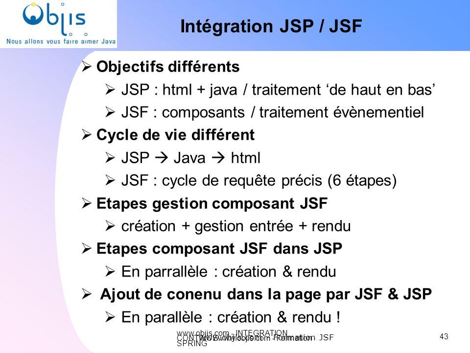 www.objis.com - INTEGRATION CONTINUEwww.objis.com - Formation SPRING Intégration JSP / JSF Objectifs différents JSP : html + java / traitement de haut